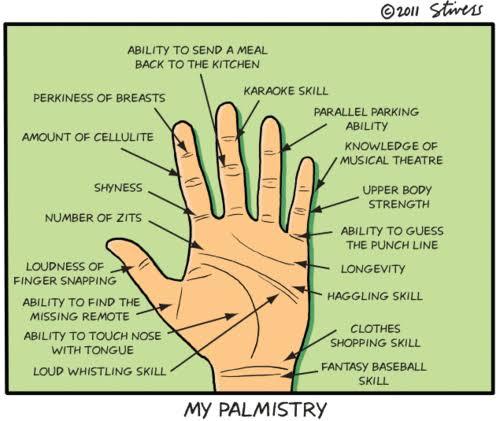 palmistry leadership