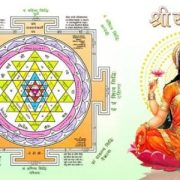 -Are you surrounded by financial problems_ Know the wonders of Sri Yantra news in