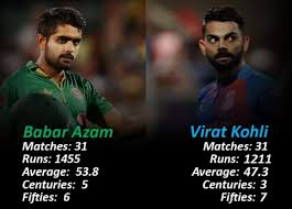 Babar Azam vs Virat Kohli: Average, Centuries, Runs, Videos ...