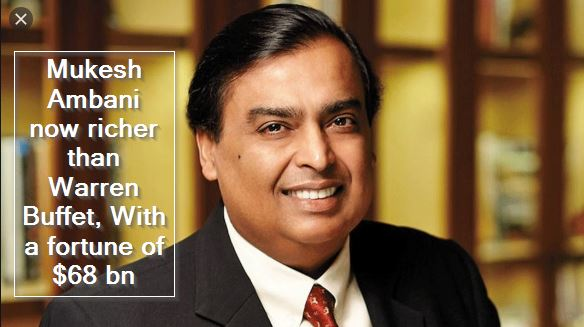 Mukesh Ambani now richer than Warren Buffet, With a fortune of $68 bn