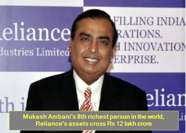 Mukesh Ambani's 8th richest person in the world, Reliance's assets cross Rs 12 lakh crore