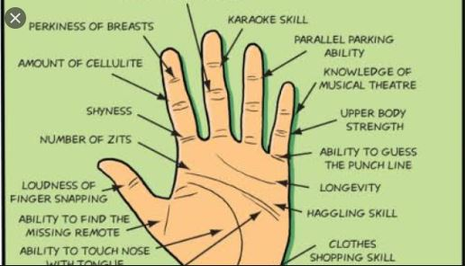 Palmistry - Such people succeed in career - business after marriage