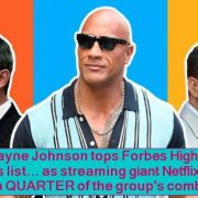 Dwayne Johnson tops Forbes Highest Paid Actors list... as streaming giant Netflix makes up a QUARTER of the group's combined