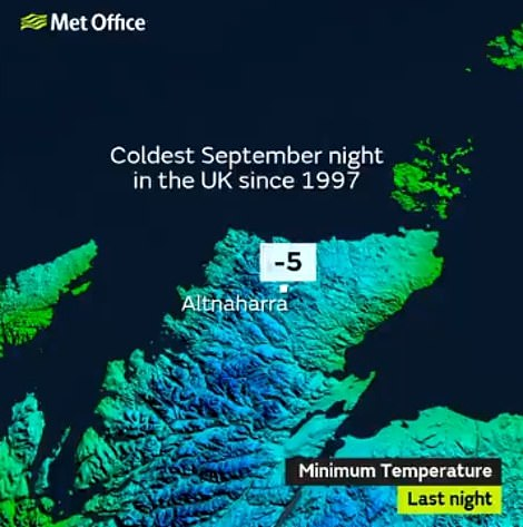 It was the UK's coldest September night for 23 years