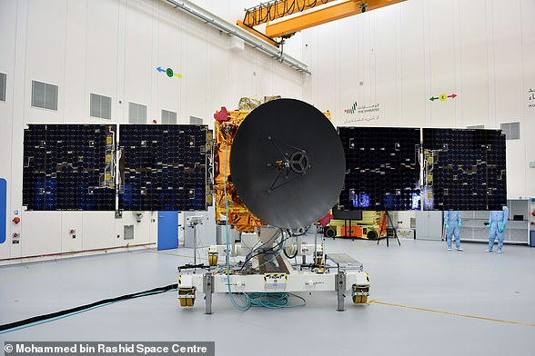 The 3,000lb (1,350kg) craft (pictured) will complete one orbit every 55 hours for a total of one Martian year ¿ 687 Earth days