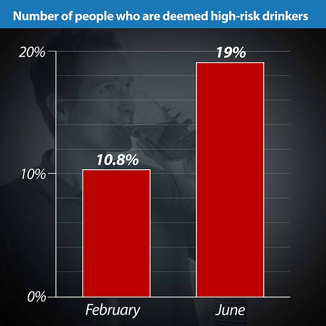 The number of people drinking at