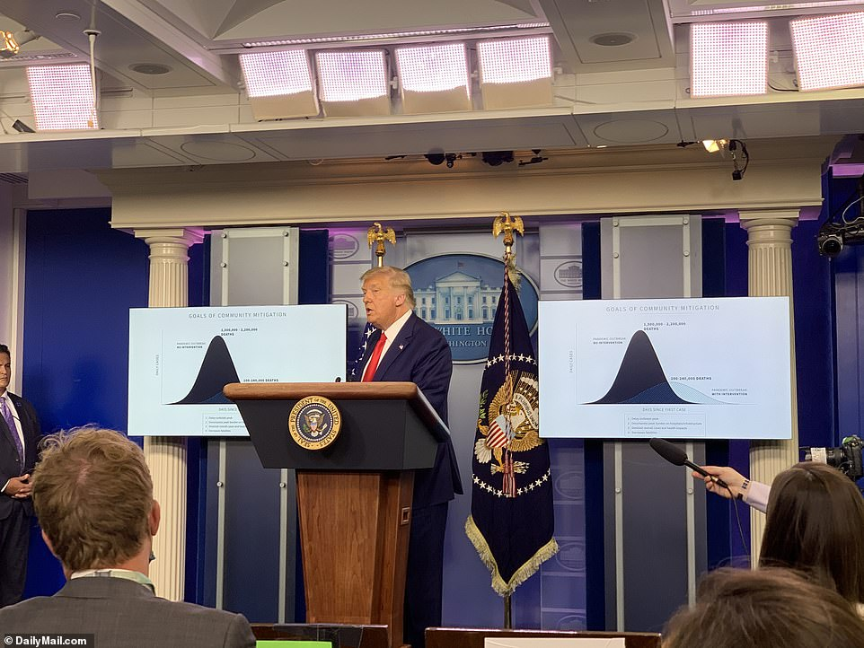 She visited the White House on a day Trump displayed charts intended to show a drop in spread of the coronavirus. Dr. Scott Atlas also was there