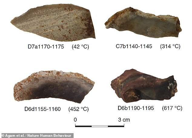 Archaeology: our ancestors were using fire to make tools 300,000 years ago, flint blades reveal