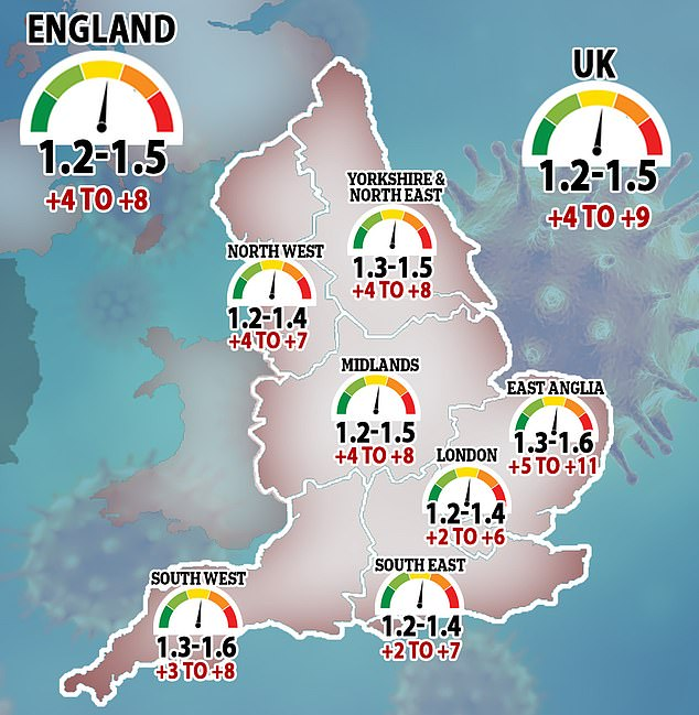 Britain's Covid-19 R rate is DOWN, SAGE says
