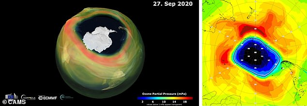 Ozone hole over the Antarctic is one of the largest and deepest in recent years