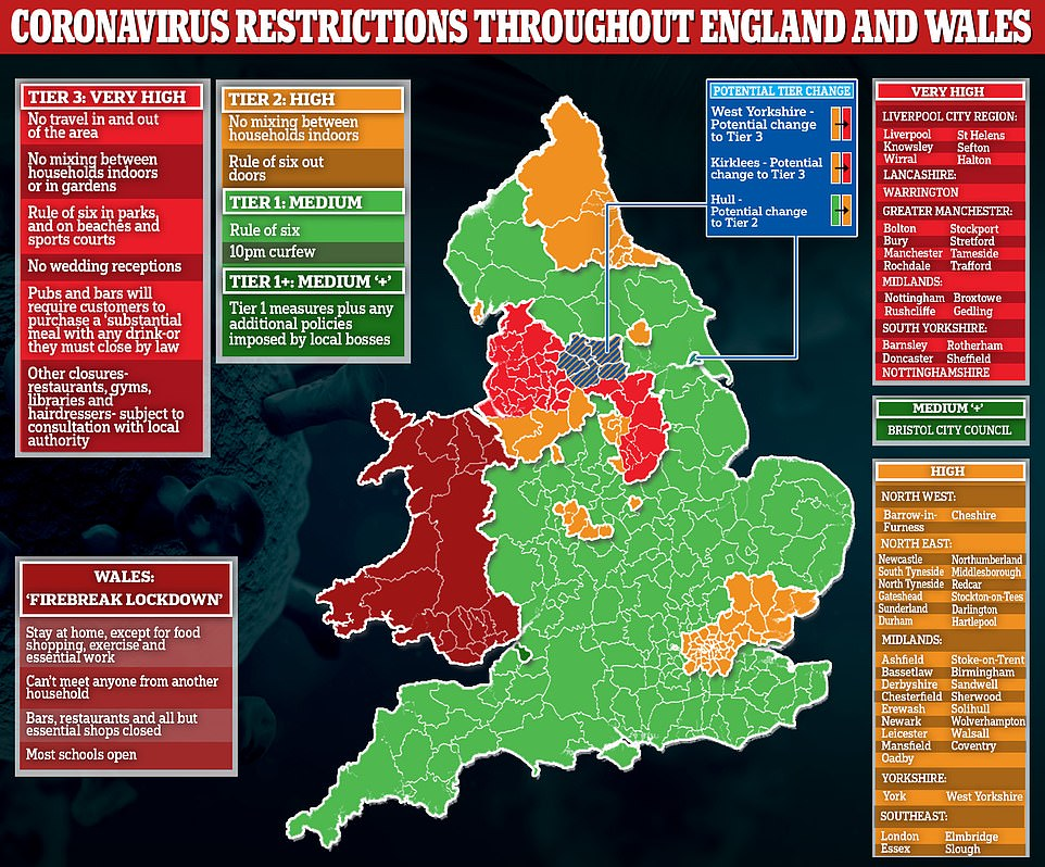Where's next for Tier Three? 6MILLION in the West Midlands, North East and West Yorkshire