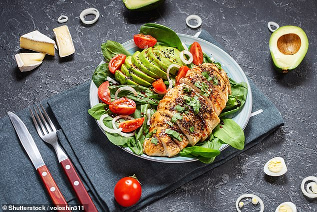 The ketogenic diet is a low carb, high fat diet that has gained popularity as a weight loss diet over the past five years. It focuses on cutting out carbohydrates but filling up on fatty foods to lose weight (stock image)