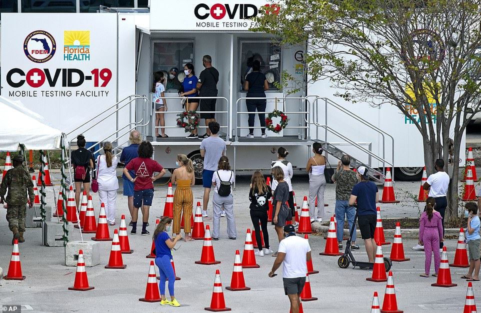 MIAMI: People stand in line to being tested at the COVID-19 mobile testing facility at Miami Beach Convention Center in Miami Beach