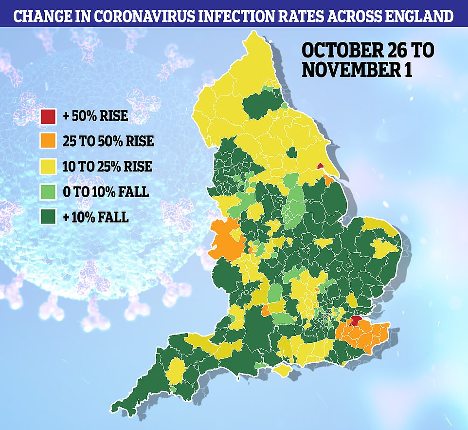 Covid England: Infection rates drop in 82 of 149 local authorities