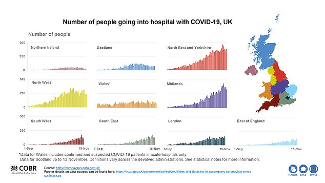 Tier Three WAS working, Goverenment hospital Covid data shows