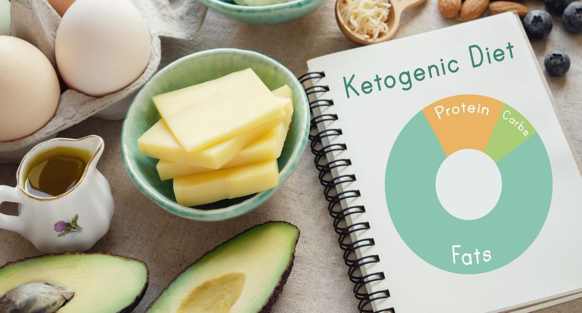 What Happens in the Body When Doing the Keto Diet | The State