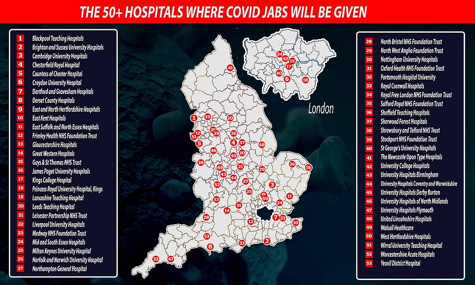 The full list of hospitals where Pfizer jabs will be given to the first British recipients were revealed last night as the UK military carried out dry-run drills for the country's biggest-ever mass vaccination