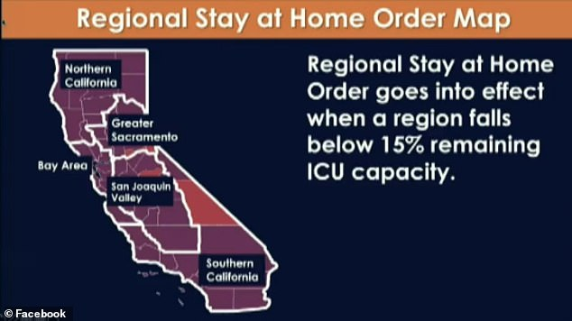 The new order divides the state into five regions - none of which currently meet the threshold for the new restrictions. However Newsom said four out of five regions - Greater Sacramento, Northern California, San Joaquin Valley and Southern California - are on track to hit that threshold within a few days and the fifth - the Bay Area - is expected to meet it by mid-month