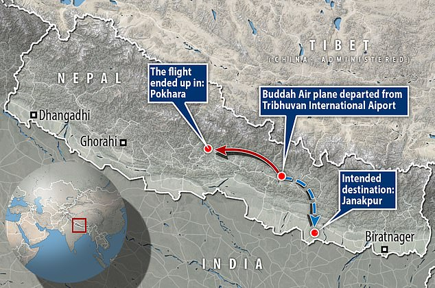 The Nepalese airline was supposed to fly south to Janakpur from Kathmandu's Tribhuvan International Airport but instead it flew north west to Pokhara in central Nepal