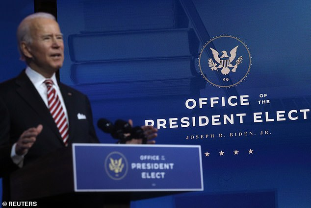 The survey also asked about their thoughts on President-elect Joe Biden. Thirty-six per cent of the respondents said they have a 'very unfavorable impression' of Biden