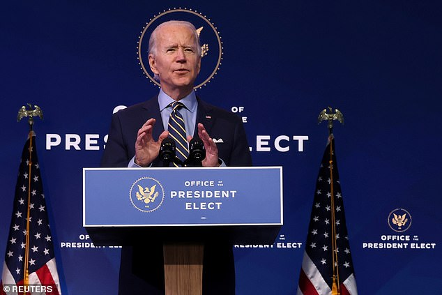 Two-thirds say they believe the first four years of Biden presidency will be worse for stocks than during Trump's term