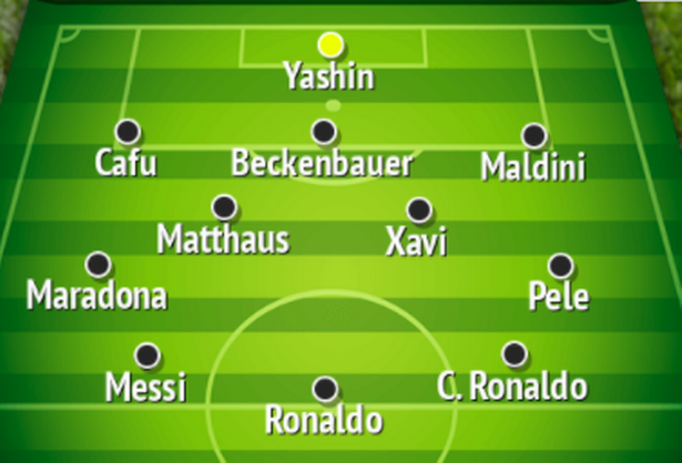 The all-time Ballon d'Or XI