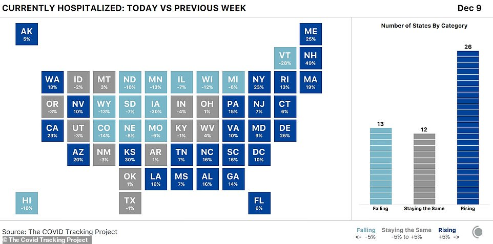 America's deadliest week: COVID deaths rise by 40 percent to 15,966 in the past seven days