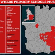 Covid lockdown England: Secondary schools reopening DELAYED