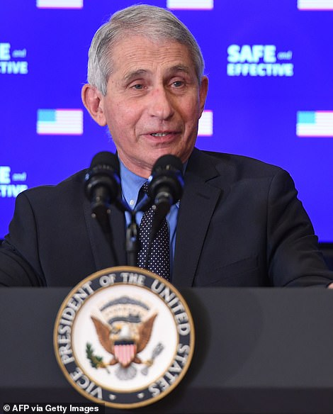 Dr Anthony Fauci, who initially estimated between 60 to 70 percent for immunity, has gradually been moving the goal posts in recent weeks as it emerged that COVID-19 was becoming more transmissible