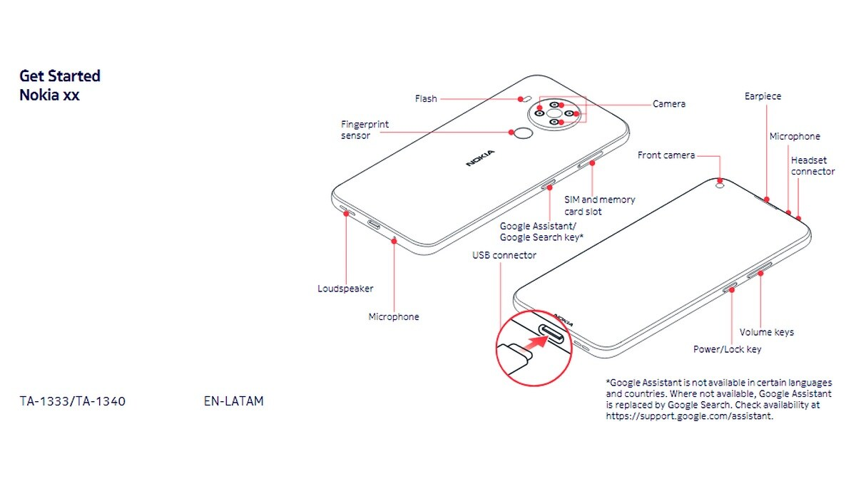 Nokia 5.4 May Come With Quad Rear Cameras, Google Assistant Button