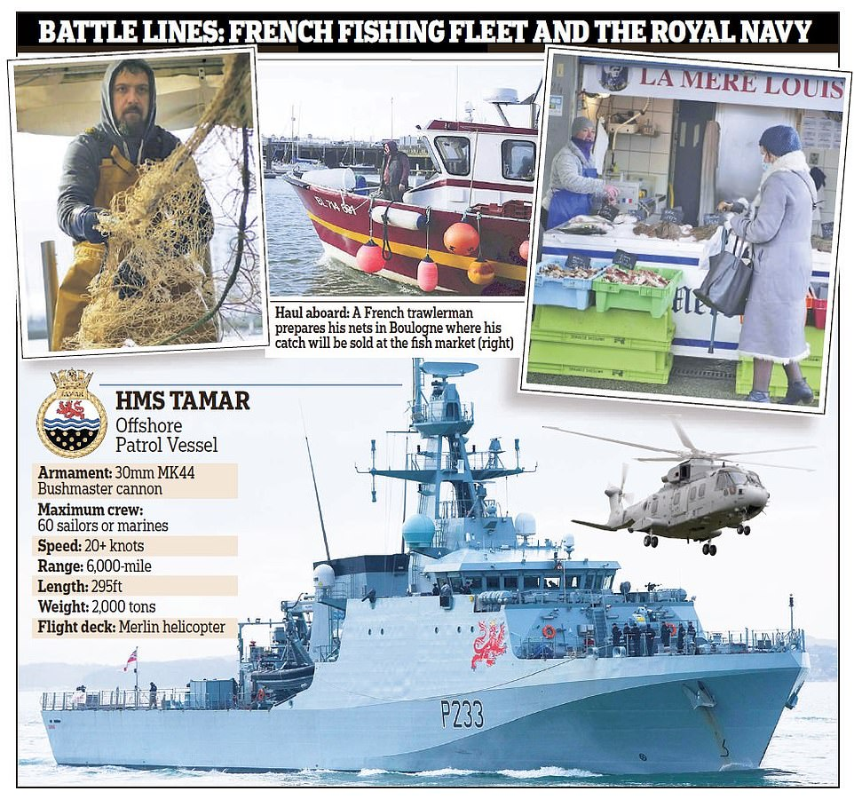 Royal Navy vessels will be dispatched to guard Britain's fishing waters if there is a No Deal Brexit