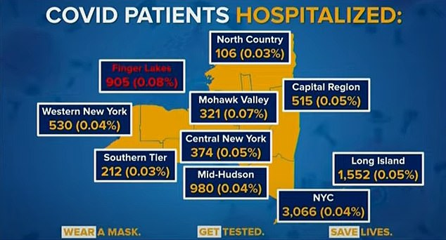 The Finger Lakes region was worst hit in terms of per capita hospitalizations
