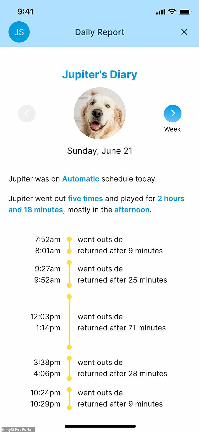 The app also sends daily reports on your pet's behavior. The system could be useful to help dogs adapt to changing schedules as people return to work