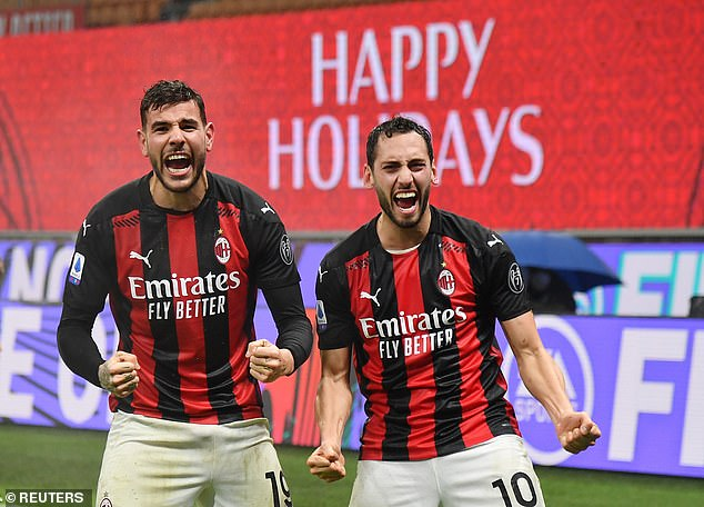 AC Milan hit with more coronavirus problems as Hakan Calhanoglu and Theo Hernandez test positive