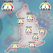 Coronavirus UK: 70,000 develop infection every day, app estimates