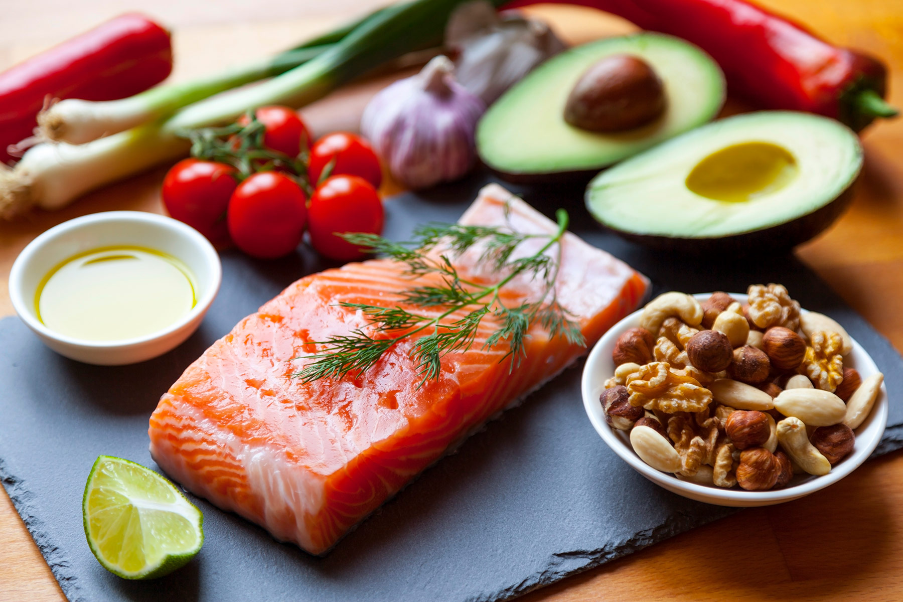 Fighting the COVID 15? Find the Best Diet for You