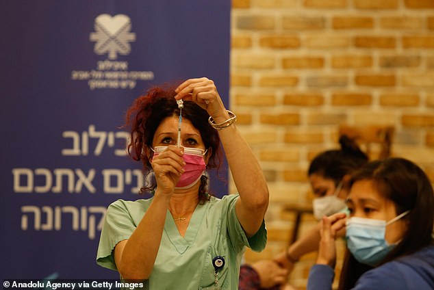 Israel plans 2 million vaccinated by end of January