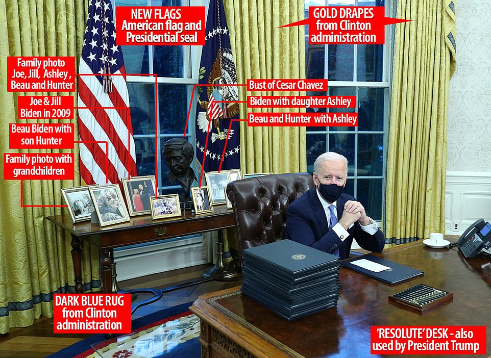 The Oval Office makeover: Joe Biden adds a personal touch to his new office